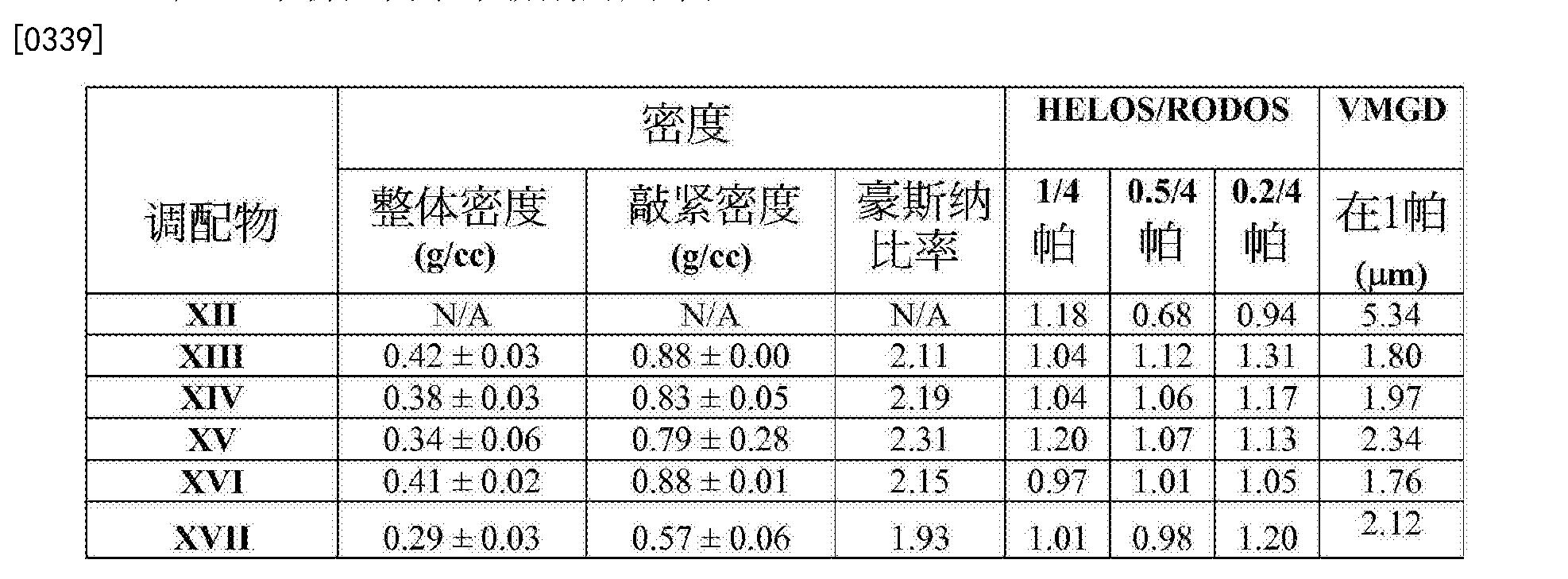 Figure CN103228273BD00522