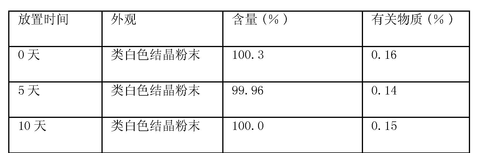 Figure CN102558190BD00092