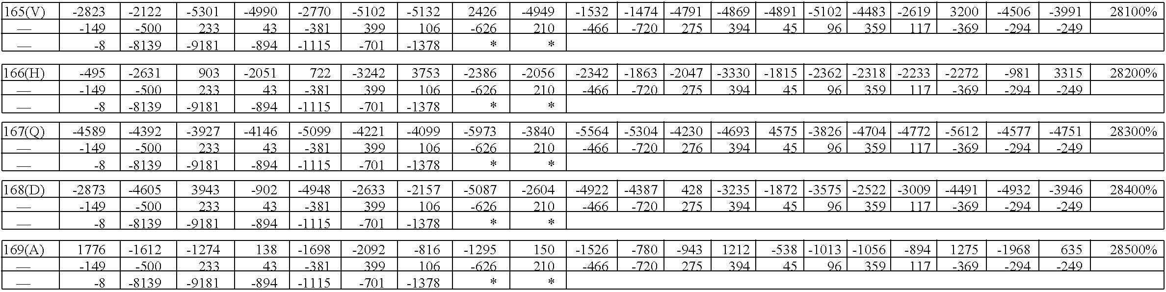 Figure US08945899-20150203-C00030