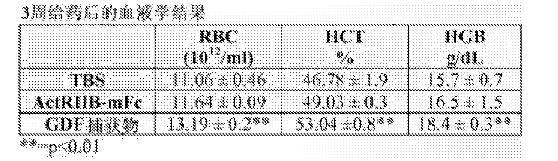 Figure CN103987403BD00521