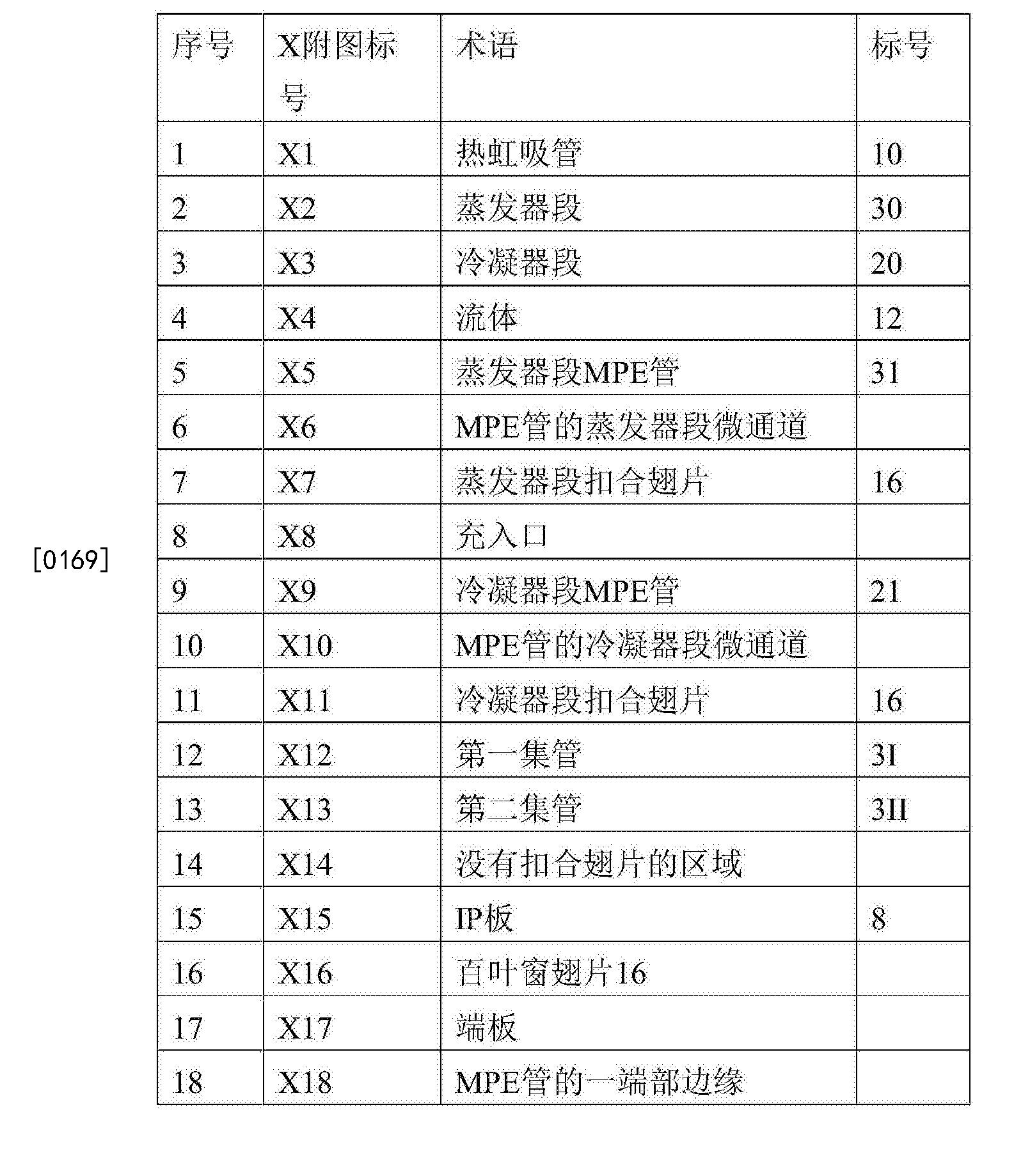 Figure CN107003072AD00181