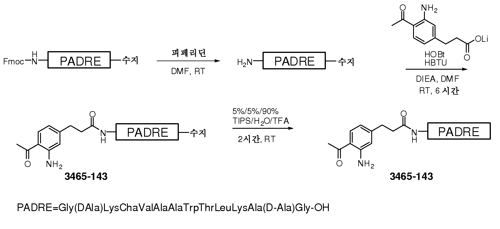 Figure pat00214