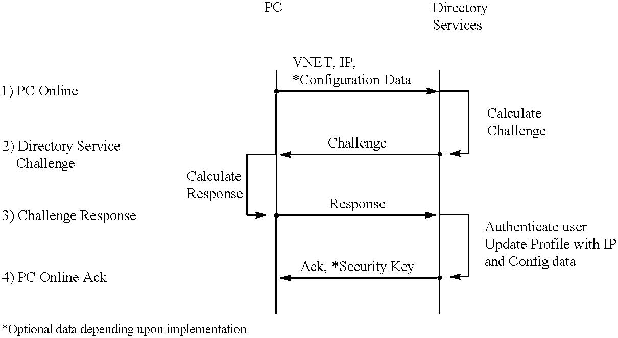 Figure US06335927-20020101-C00002