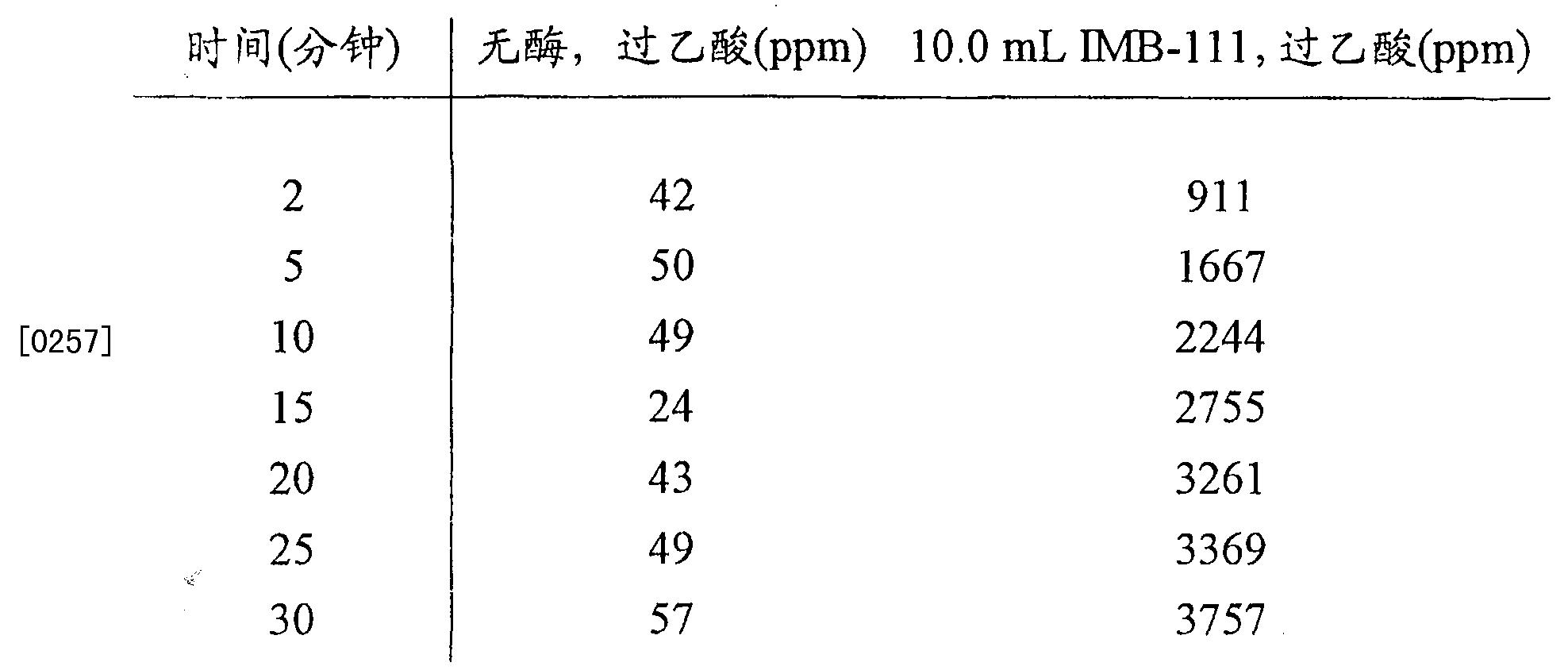 Figure CN101166828BD00411