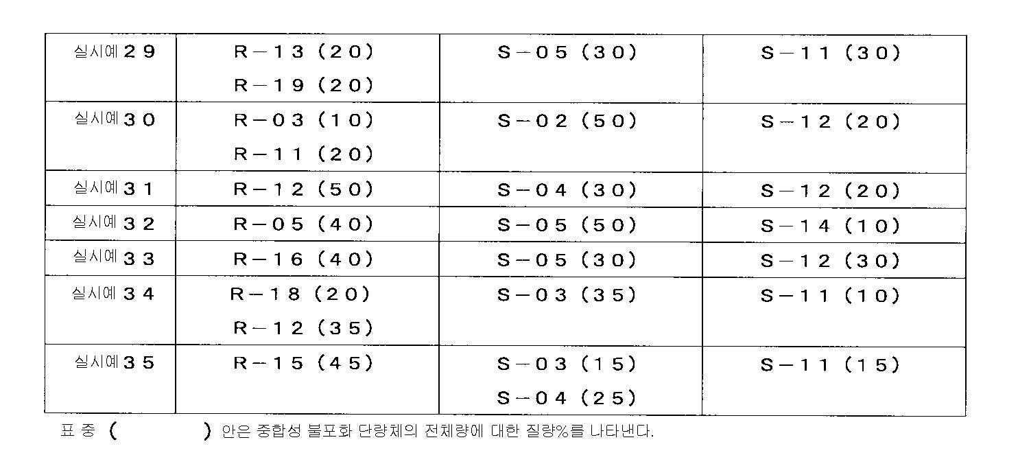 Figure 112008005796672-PAT00030
