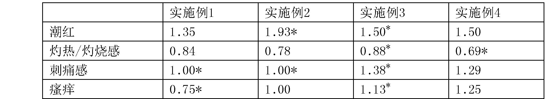 Figure CN105662948BD00082