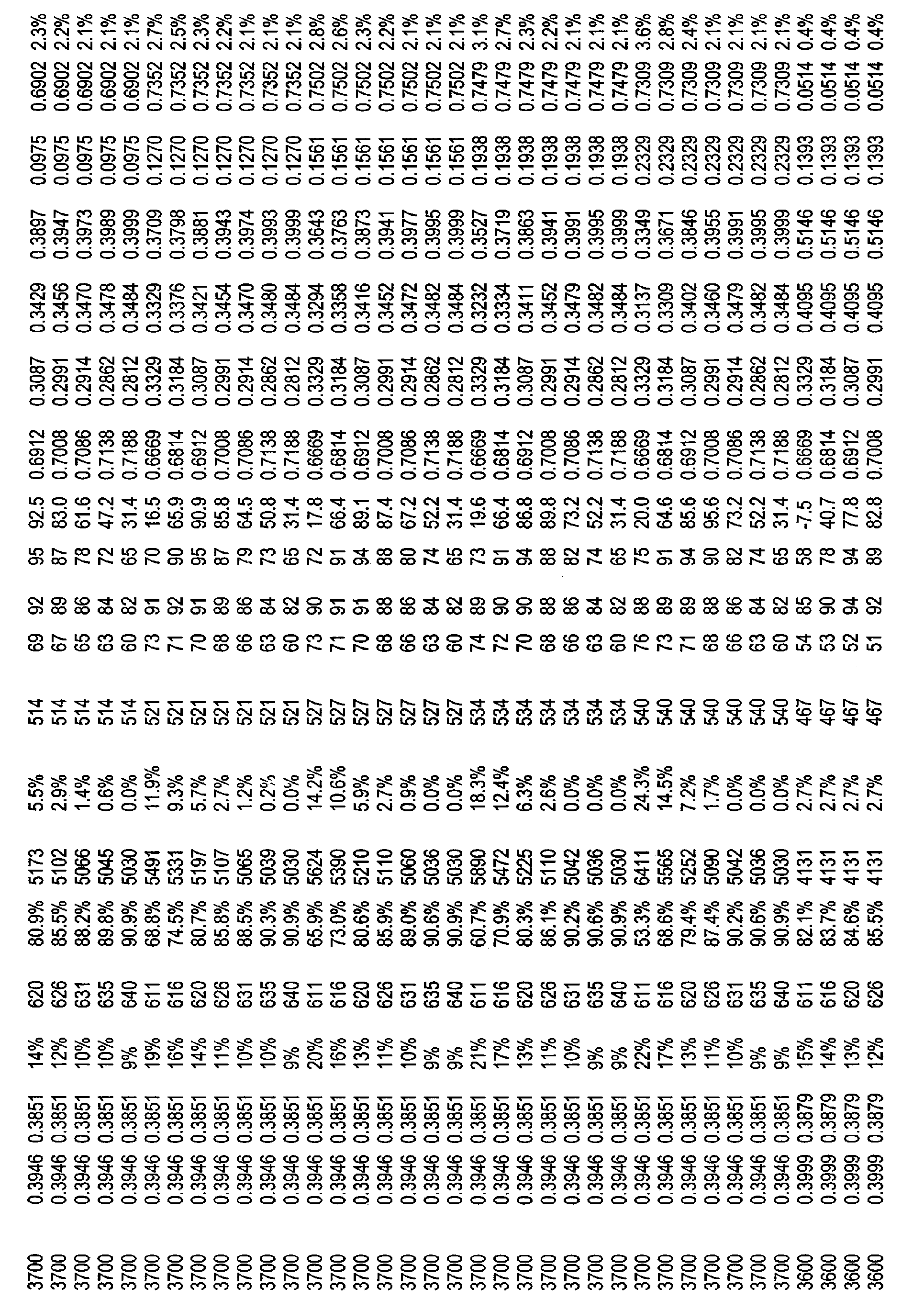 Figure CN101821544BD01001