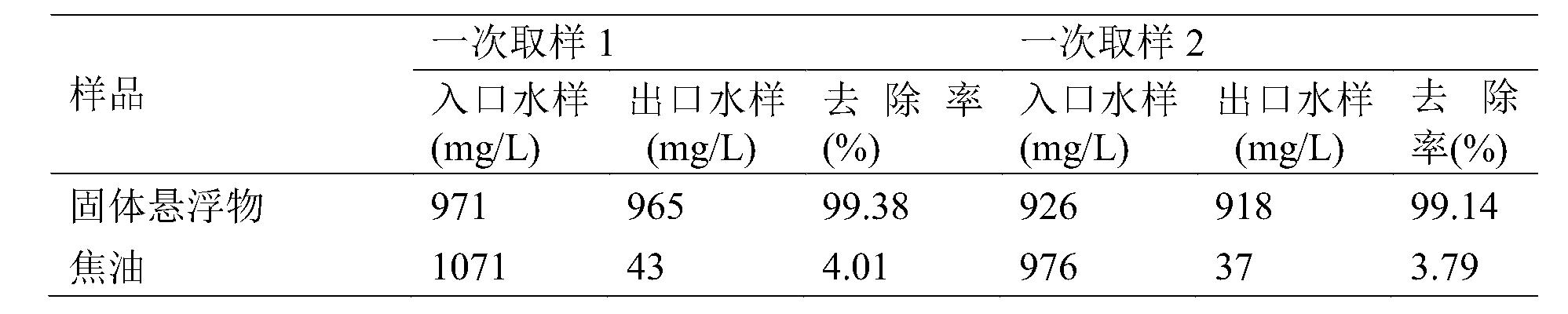 Figure PCTCN2015079705-appb-000002
