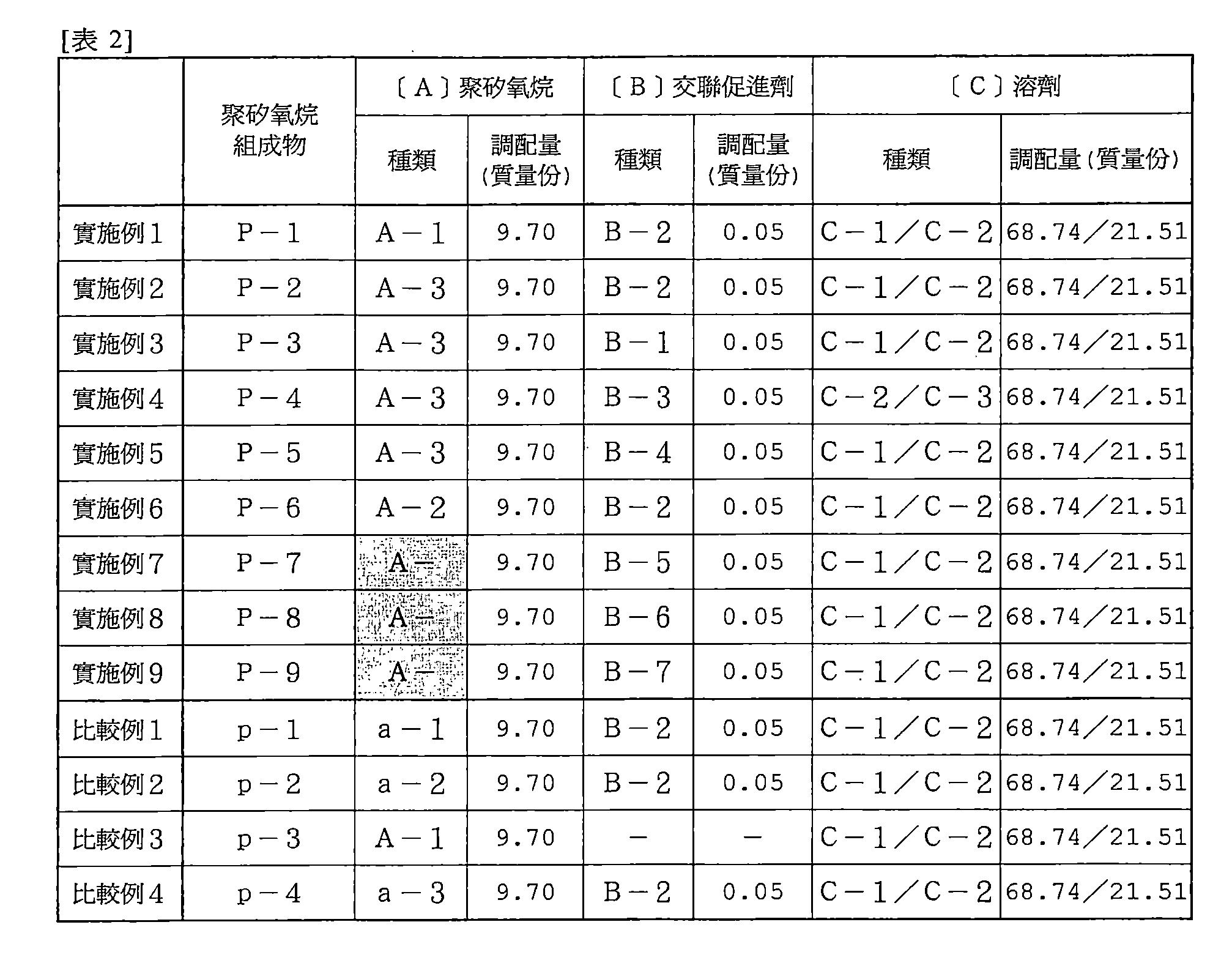 Figure TWI614582BD00010