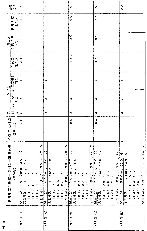 Figure 112012035083578-pct00017