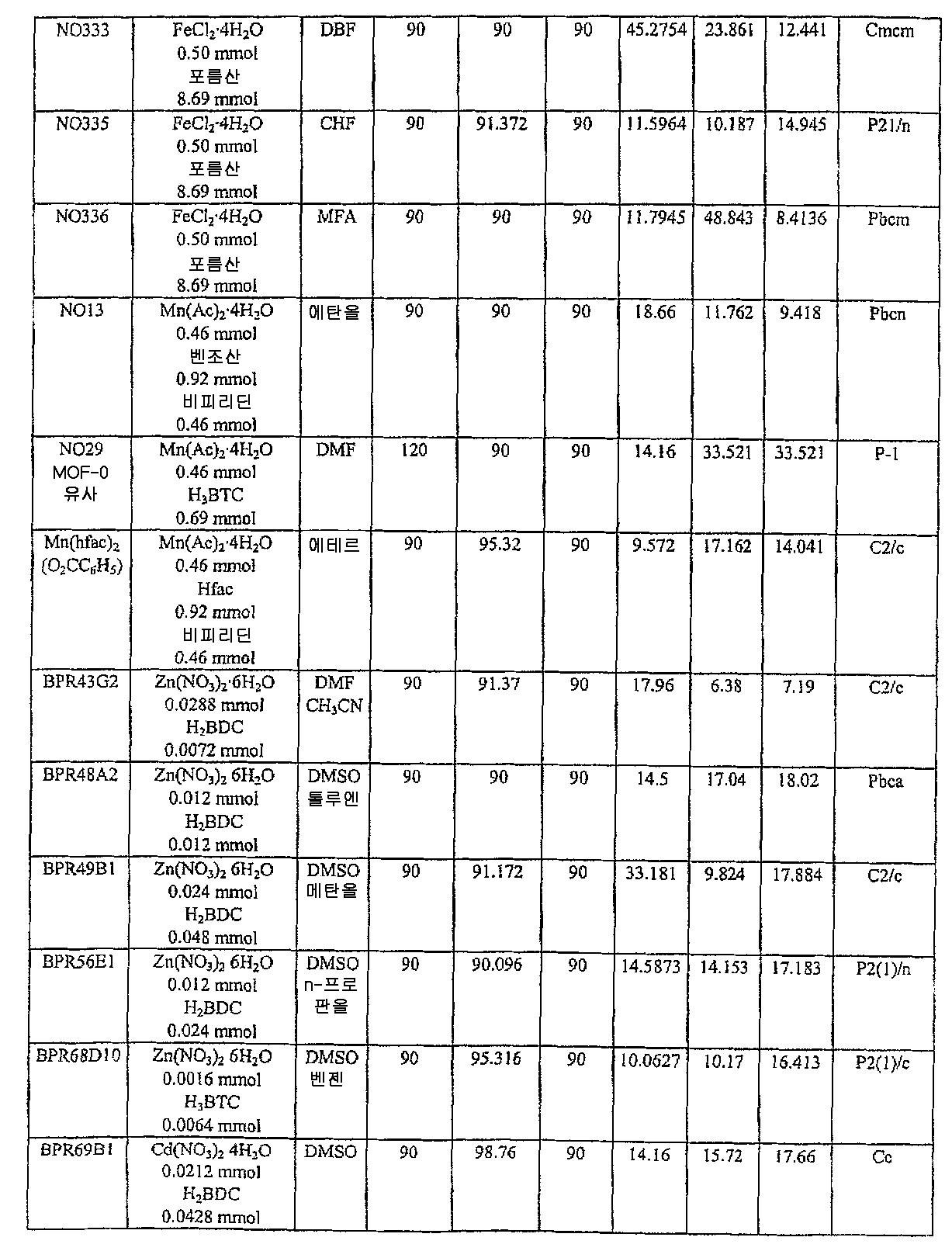 Figure 112004034282704-pct00007