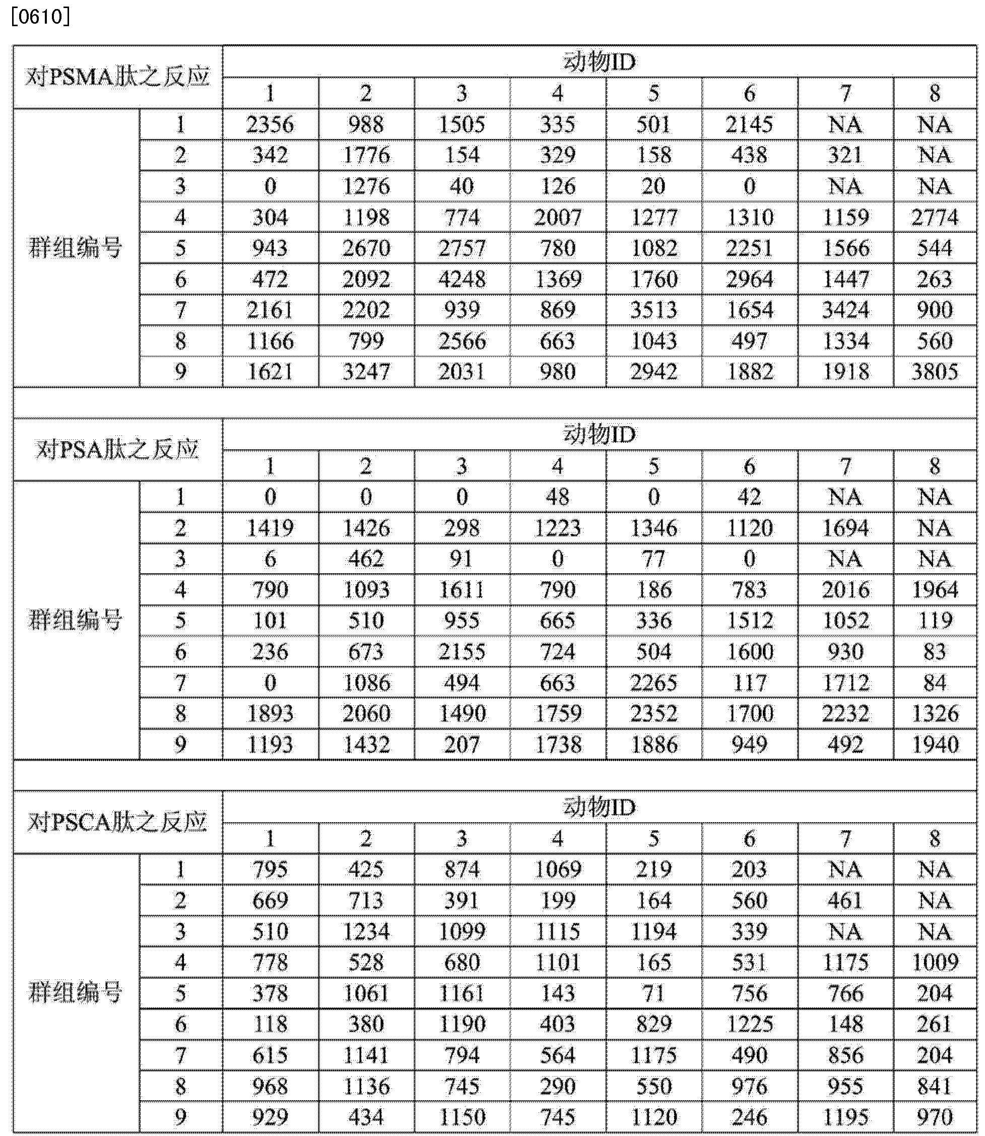 Figure CN104284674AD00941