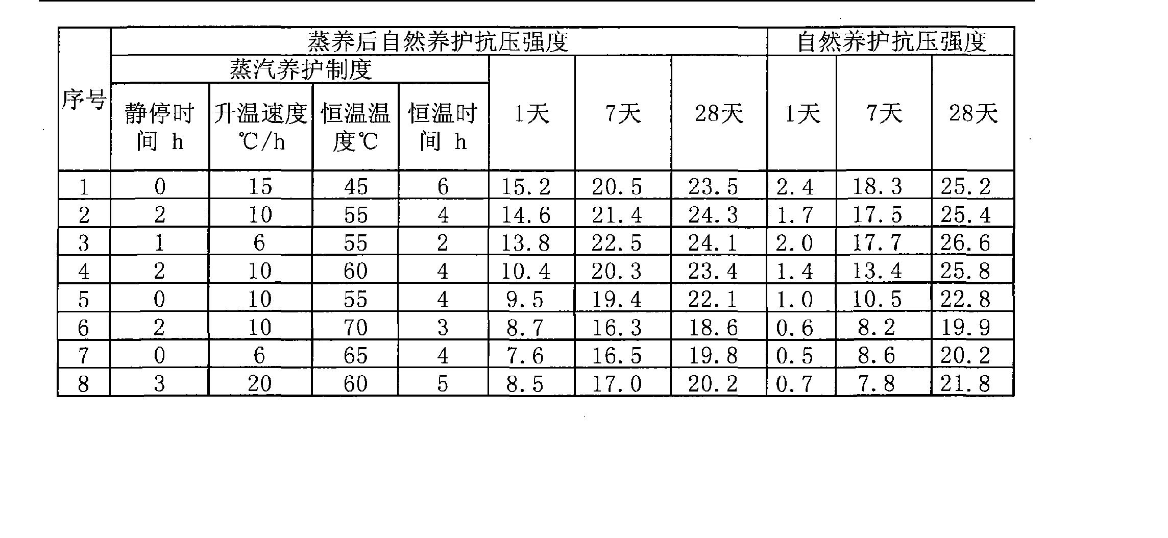 Figure CN101767972BD00081