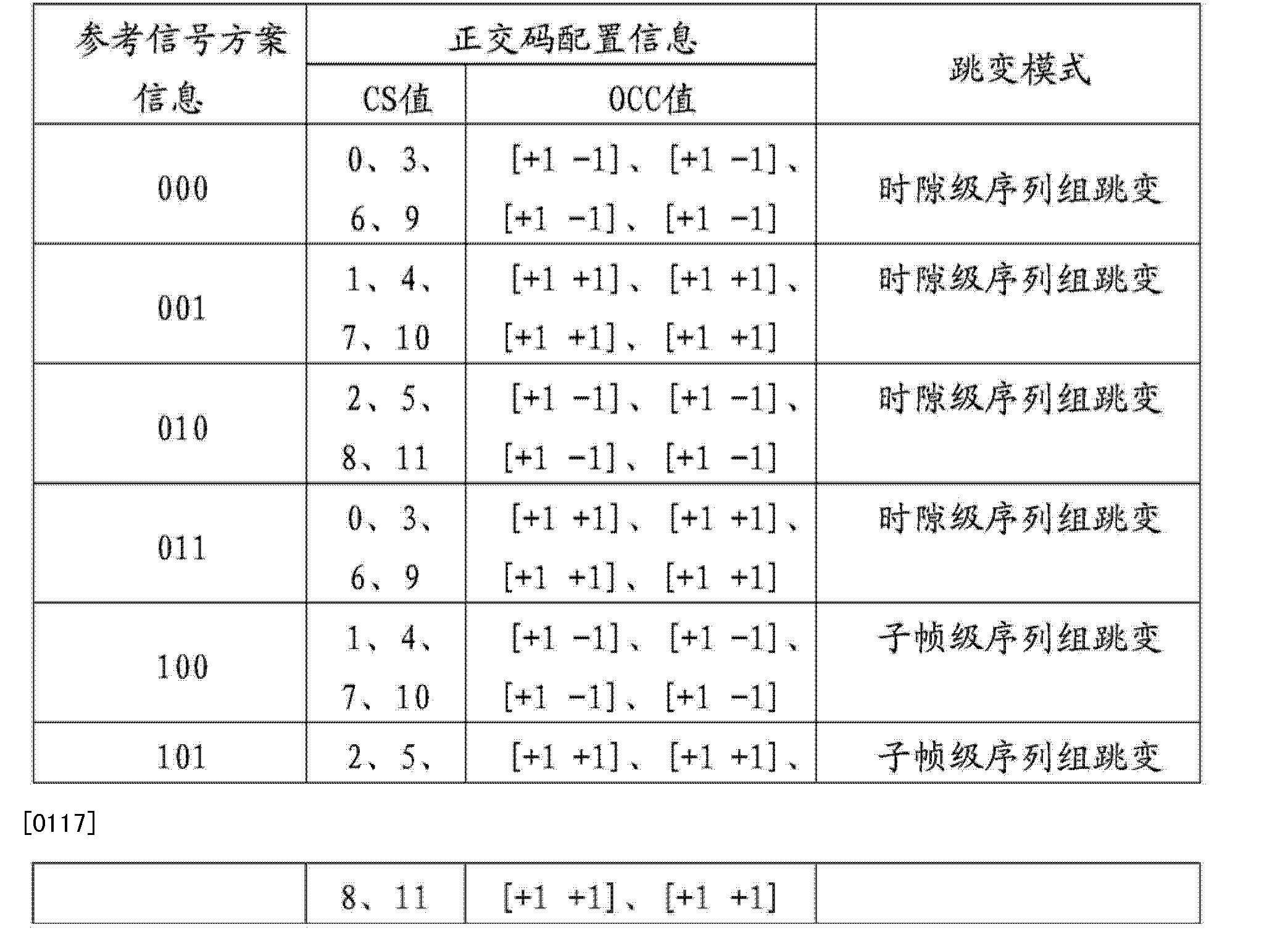Figure CN102215057BD00171
