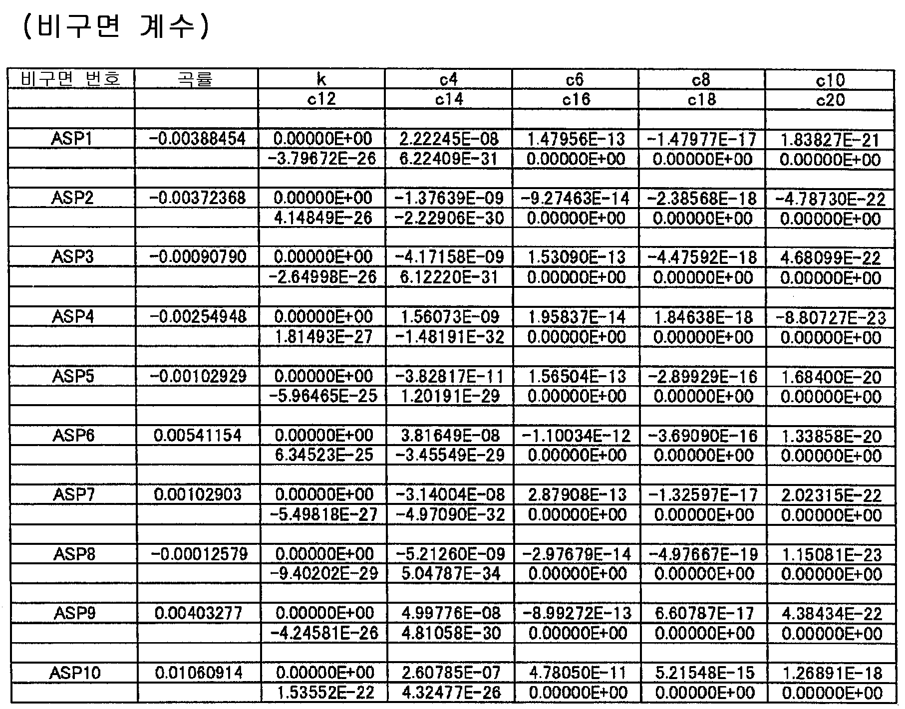 Figure 112015022032357-pat00015
