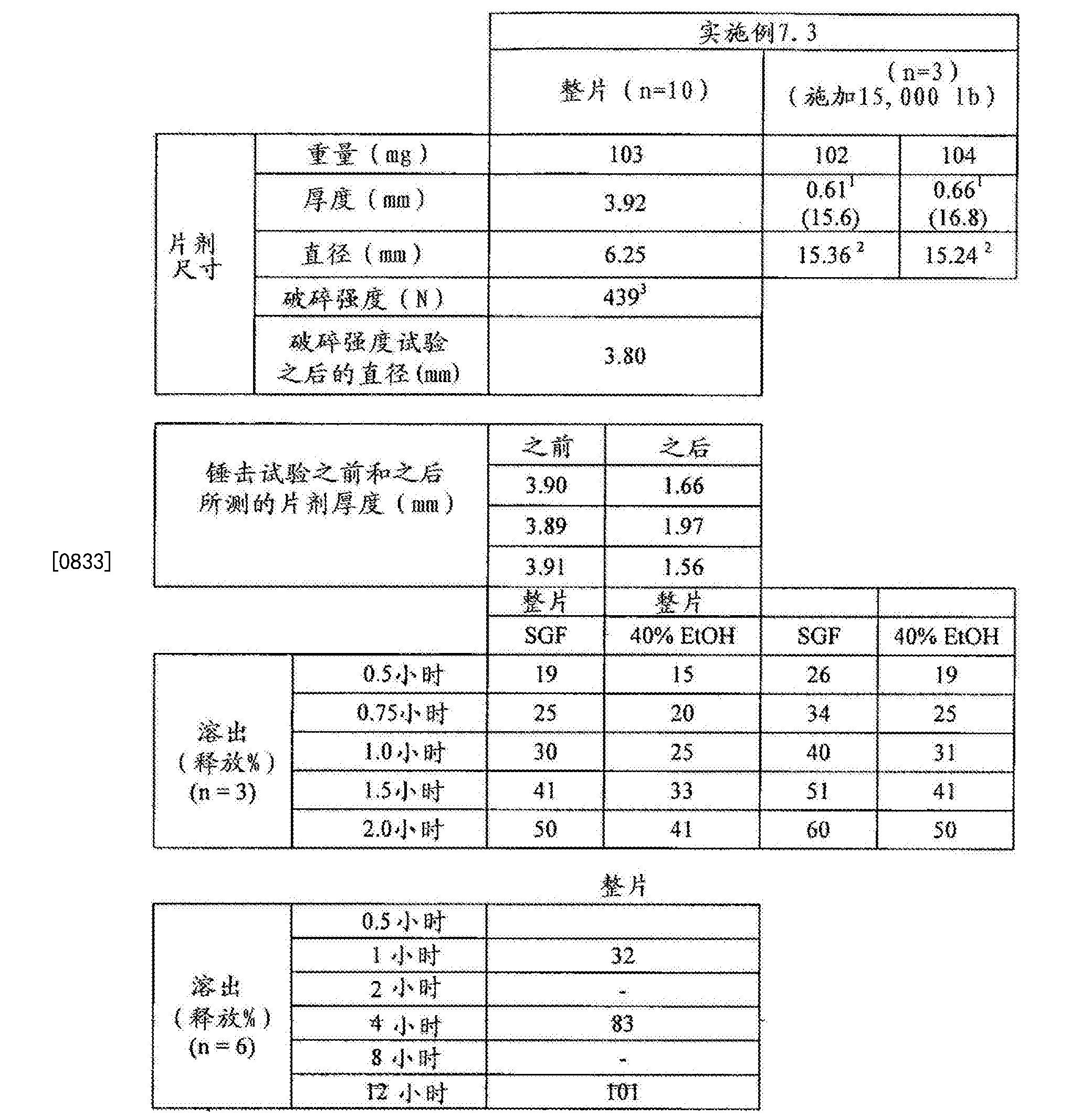 Figure CN102688241BD00711