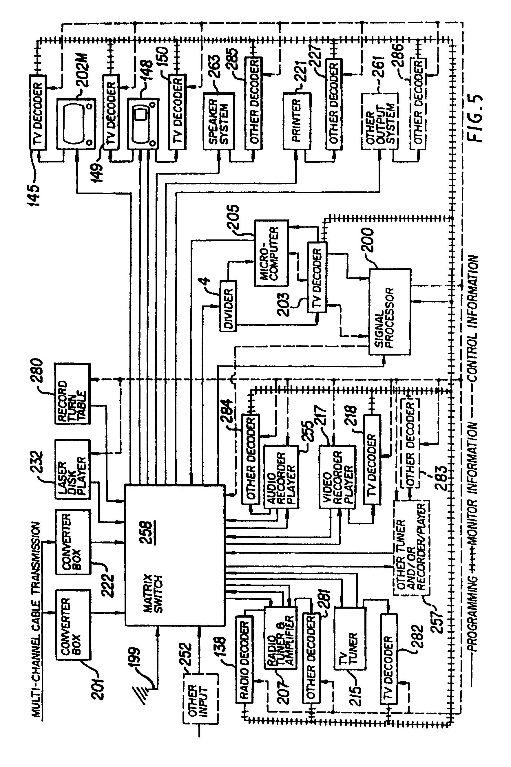 Us7992169b1 Signal Processing Apparatus And Methods Google Patents Array Connected To Port 1 Interrupter 3