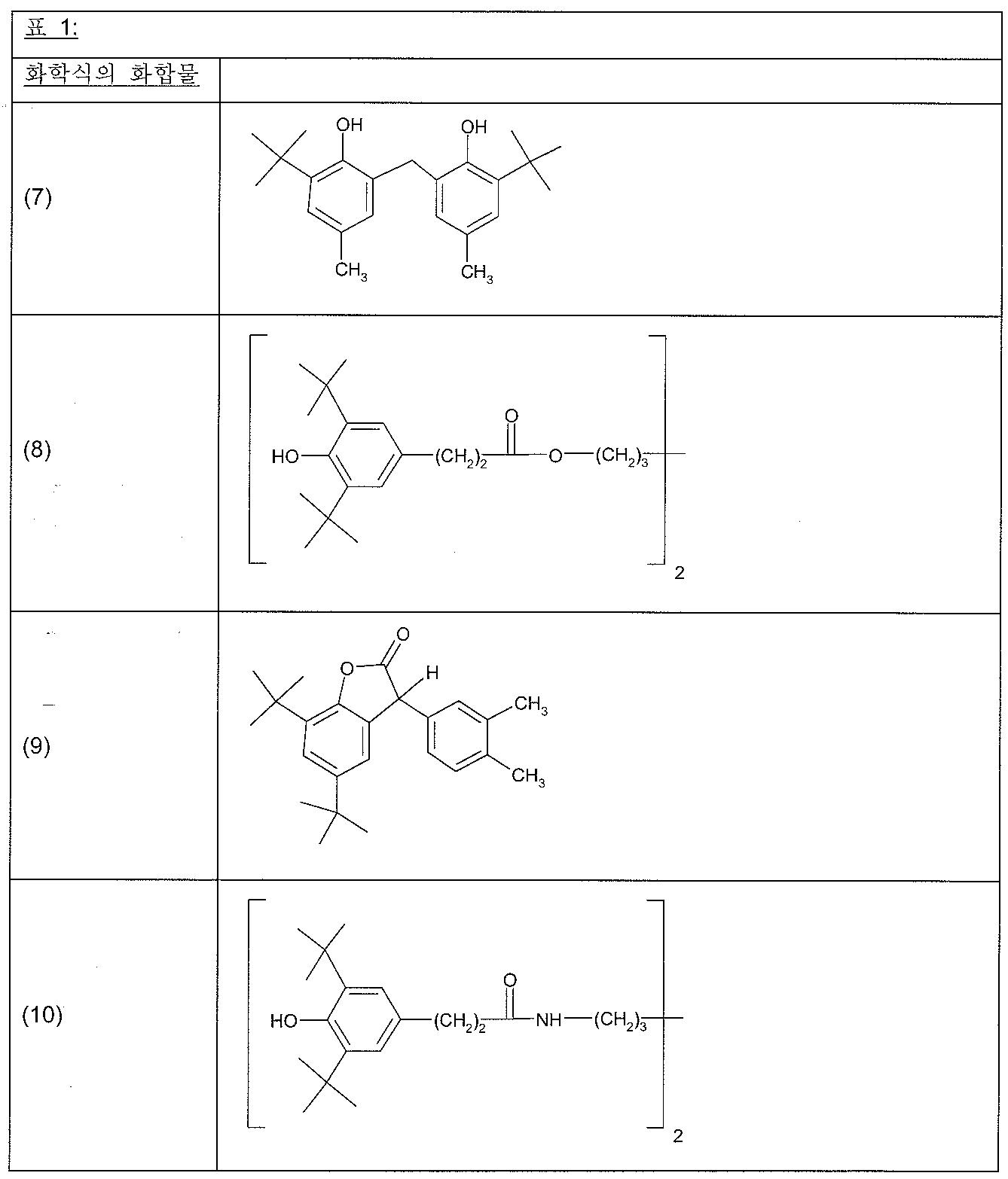 Figure 112008036677090-PCT00019
