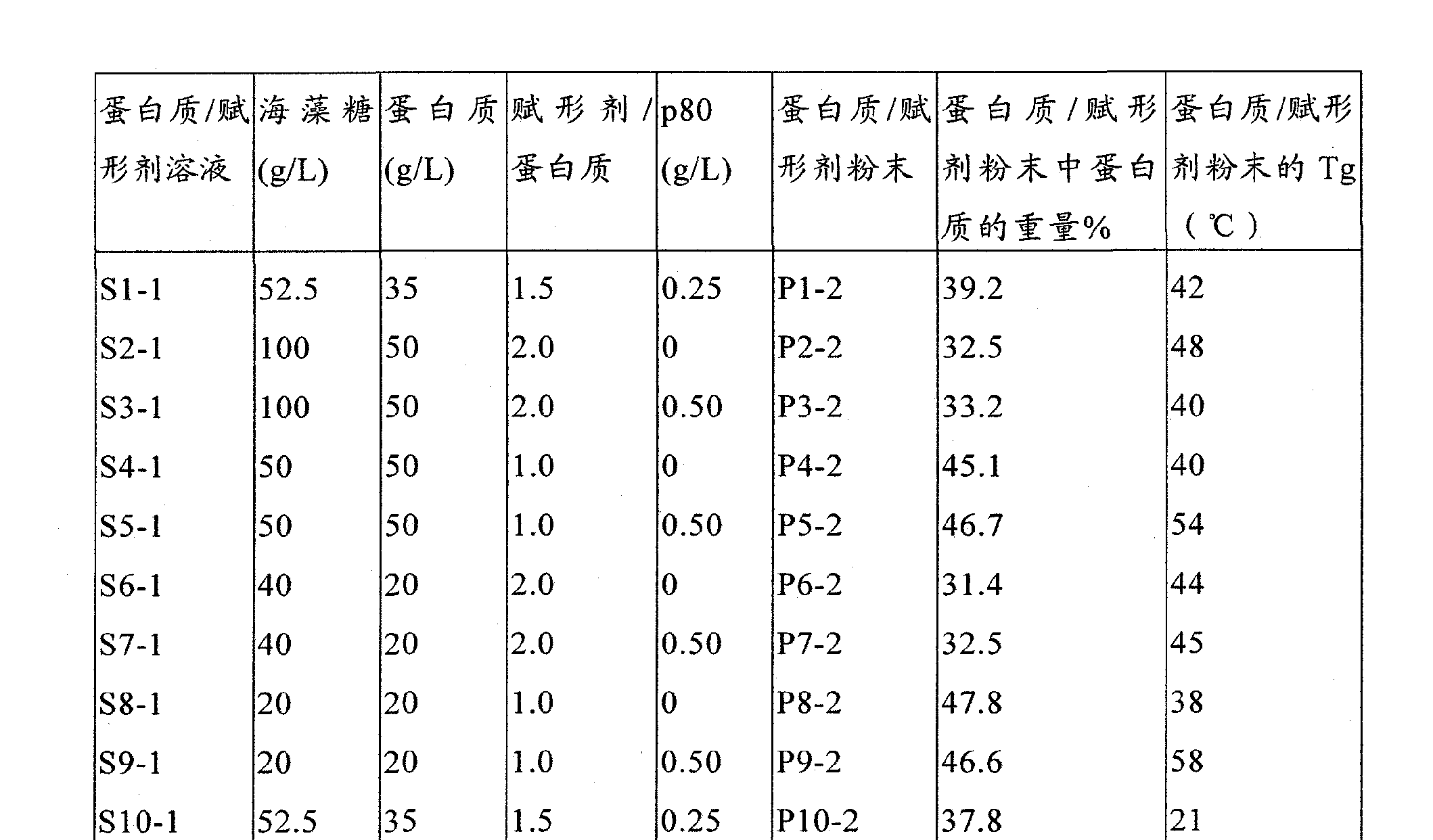 Figure CN102239257AD00381