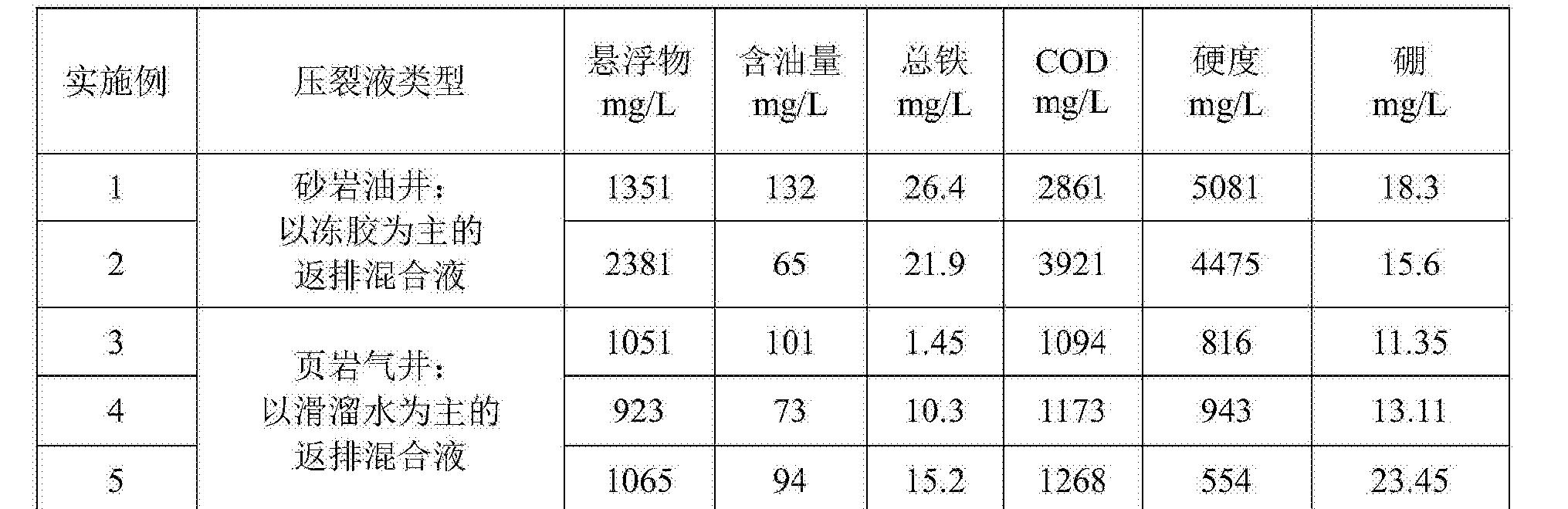 Figure CN104310628BD00051