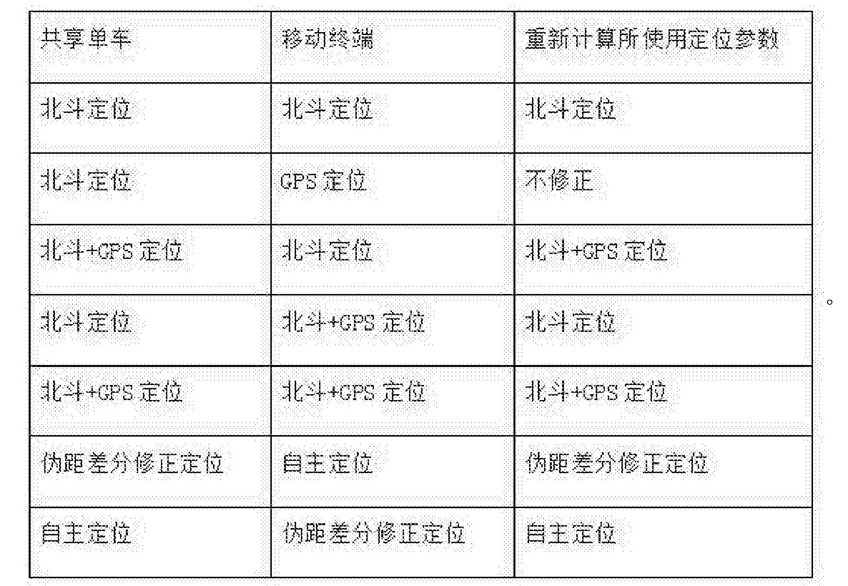 Figure CN107831513AC00021