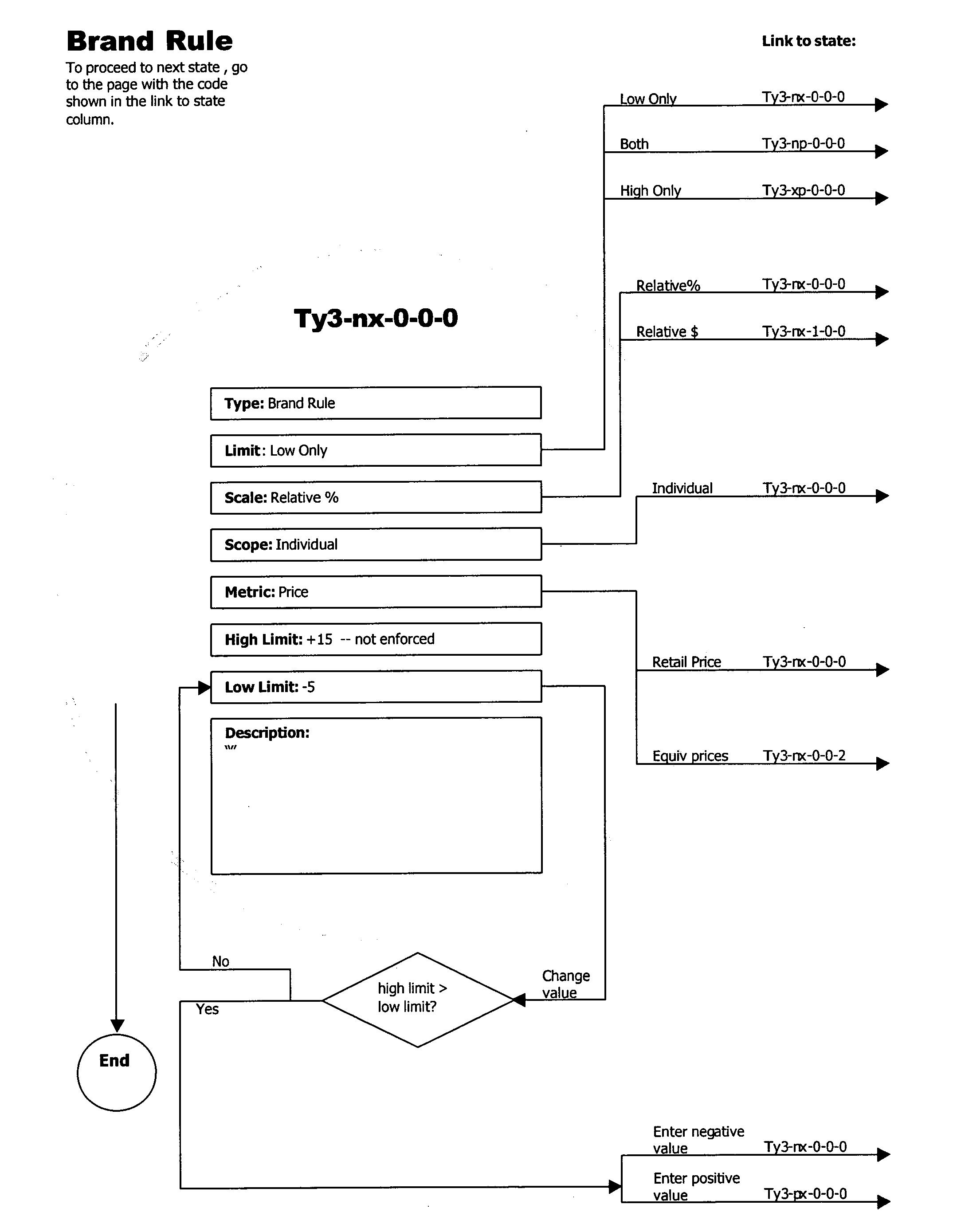 Figure US20040210541A1-20041021-P00061