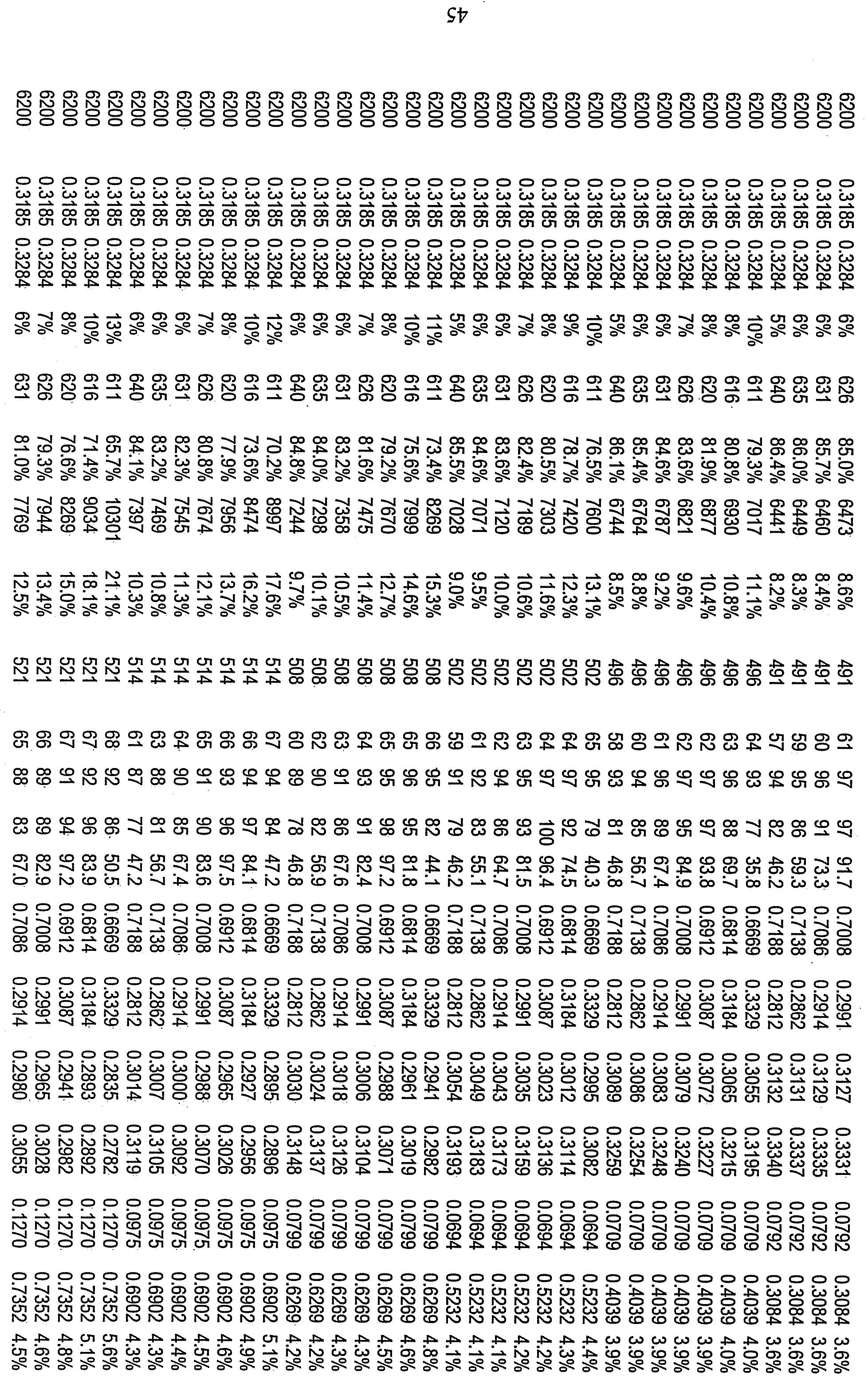 Figure 112010029469117-pct00011