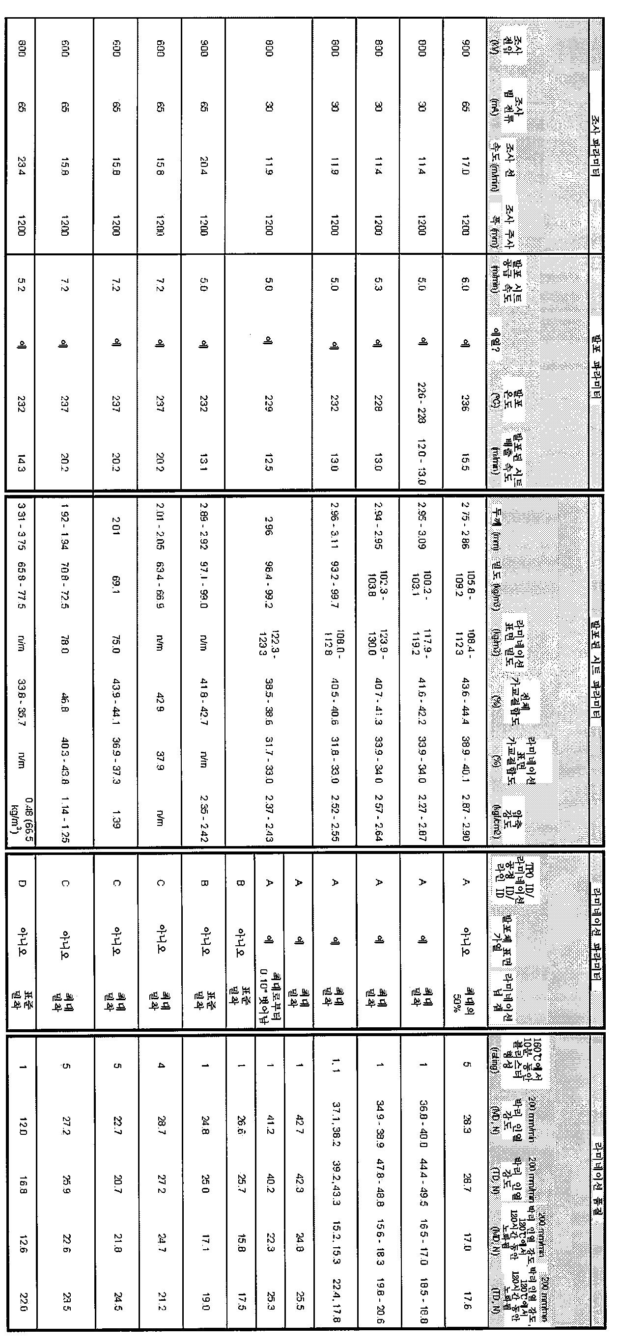 Figure 112013115194302-pct00004
