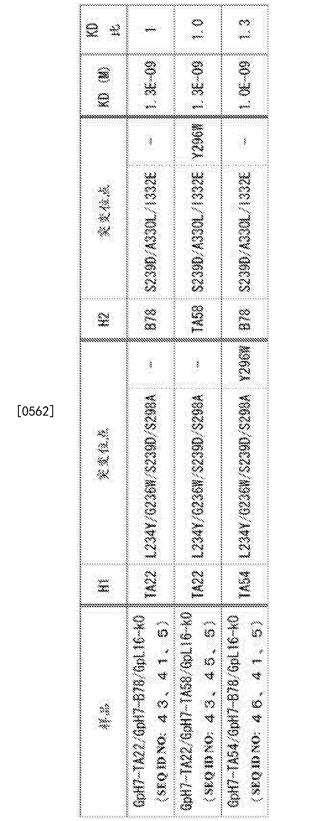 Figure CN105102618BD00861