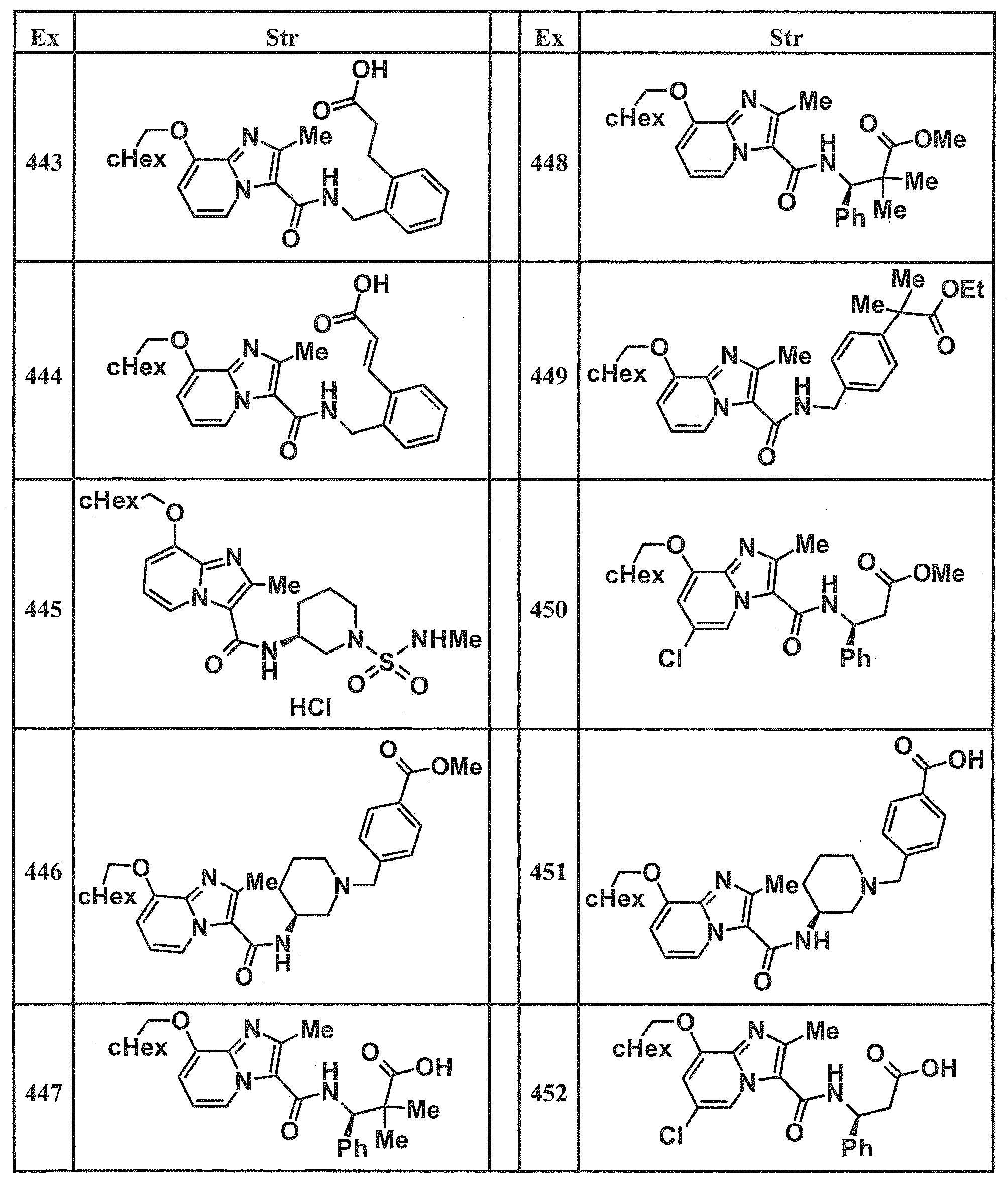 Figure JPOXMLDOC01-appb-T000092