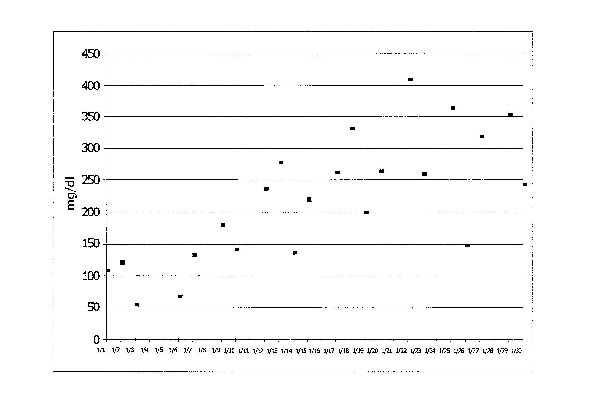 Figure US20030216628A1-20031120-P00001