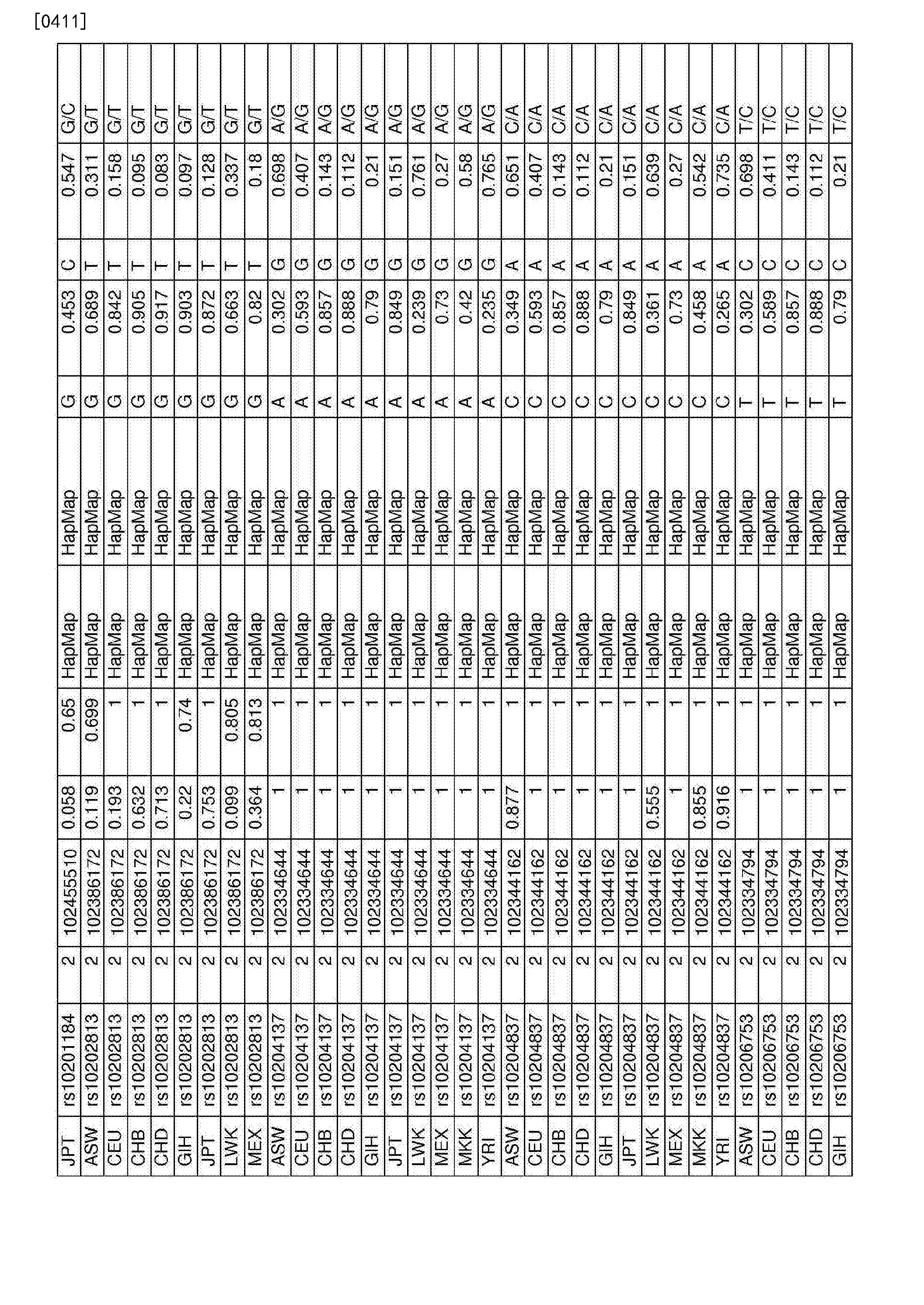 Figure CN107109494AD00821