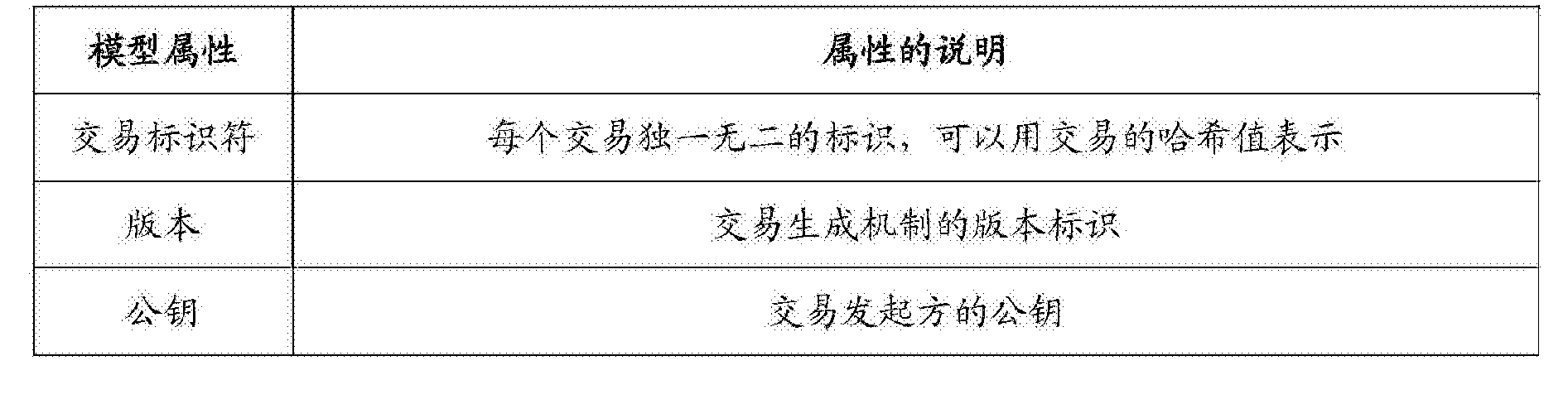 Figure CN107368259AD00081
