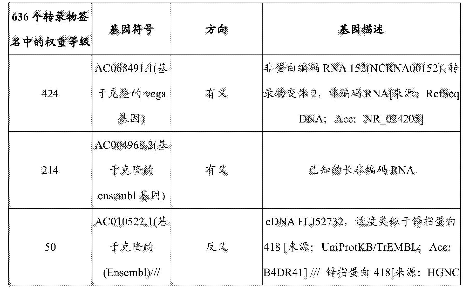 Figure CN103403543B9D00231