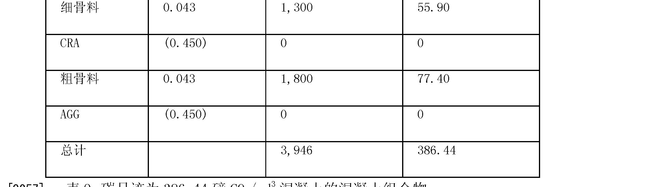 Figure CN101939269BD00401