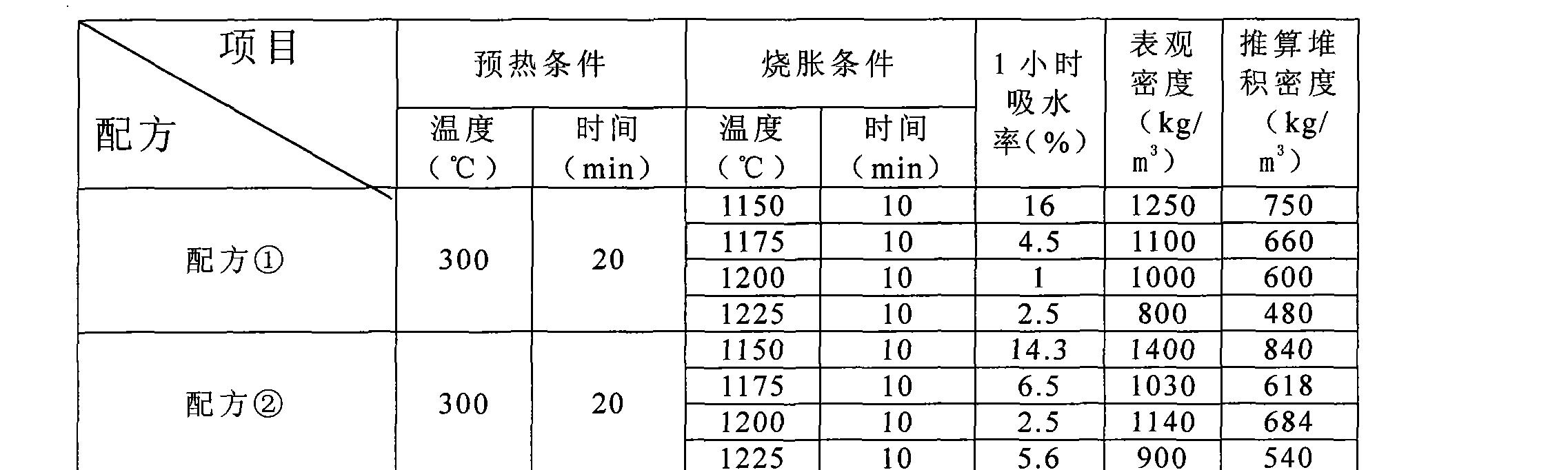 Figure CN101585714BD00071