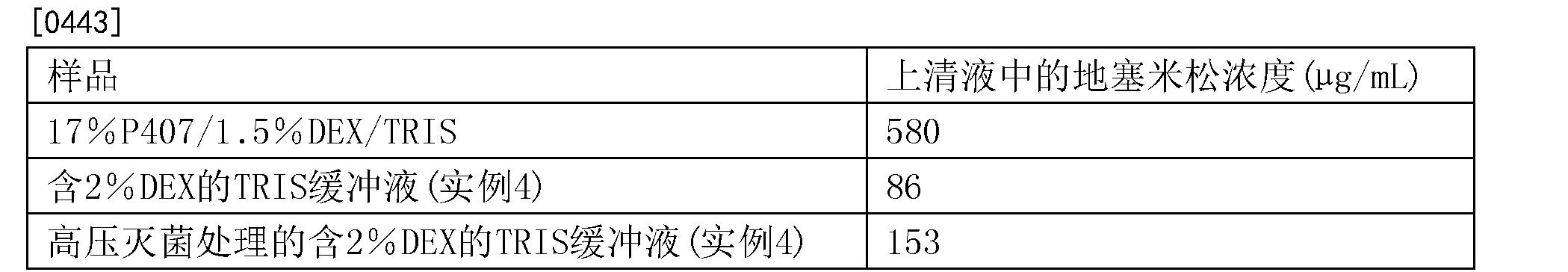Figure CN103417472BD00581