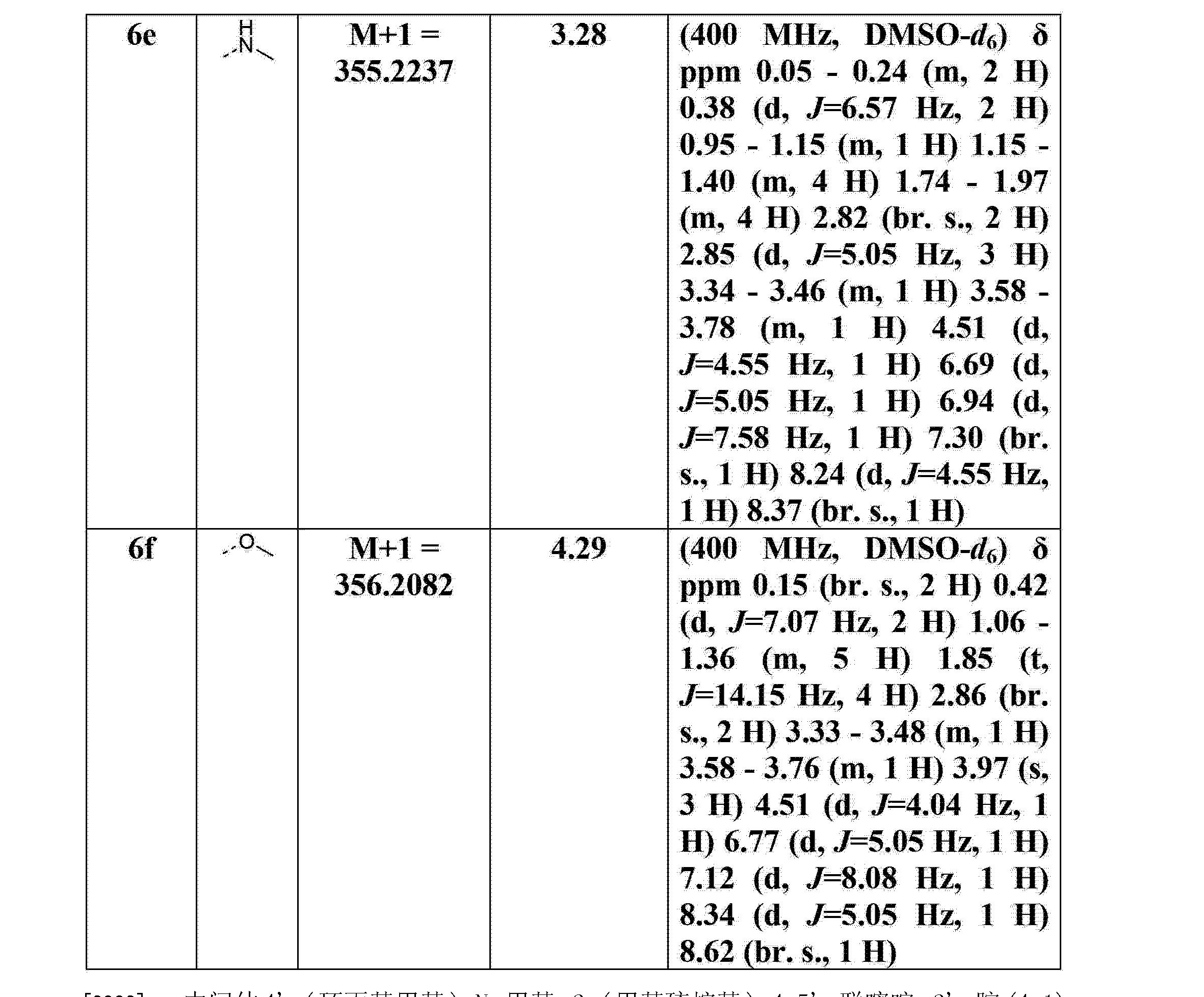 Figure CN103270026AD00291