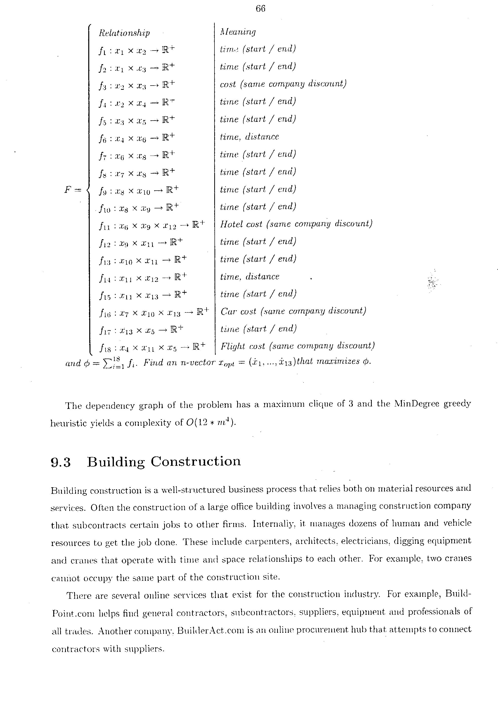 Figure US20030216951A1-20031120-P00077