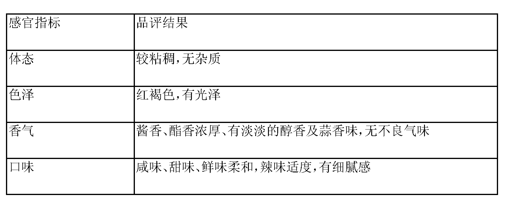 Figure CN103070387AD00222
