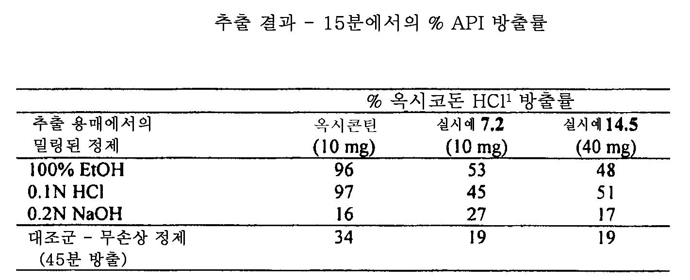 Figure 112011082183604-pat00142