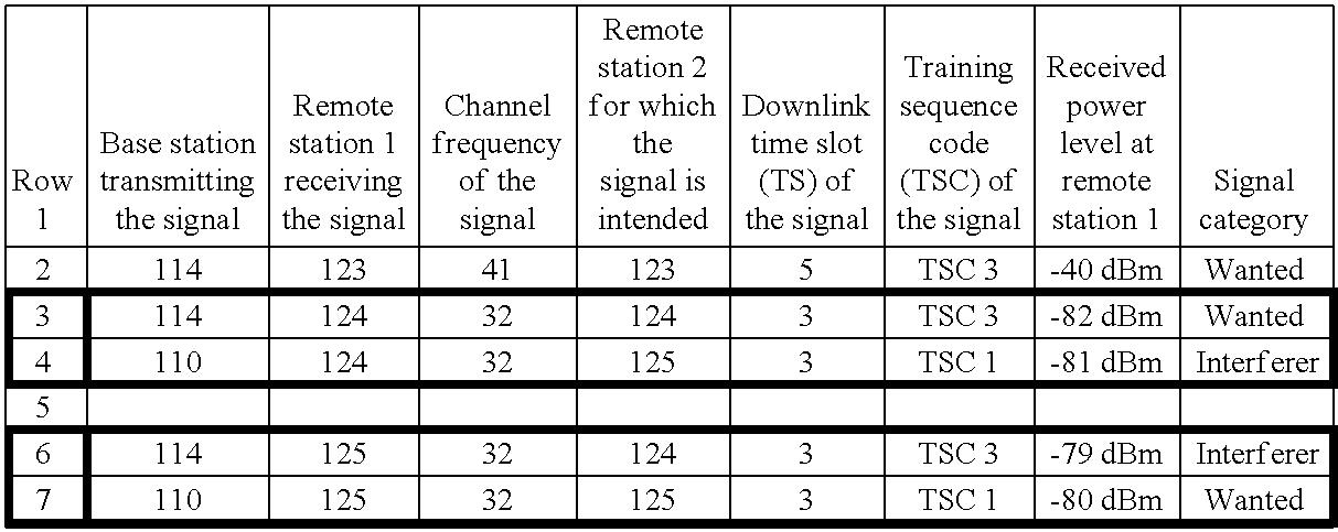 Figure US08687525-20140401-C00001