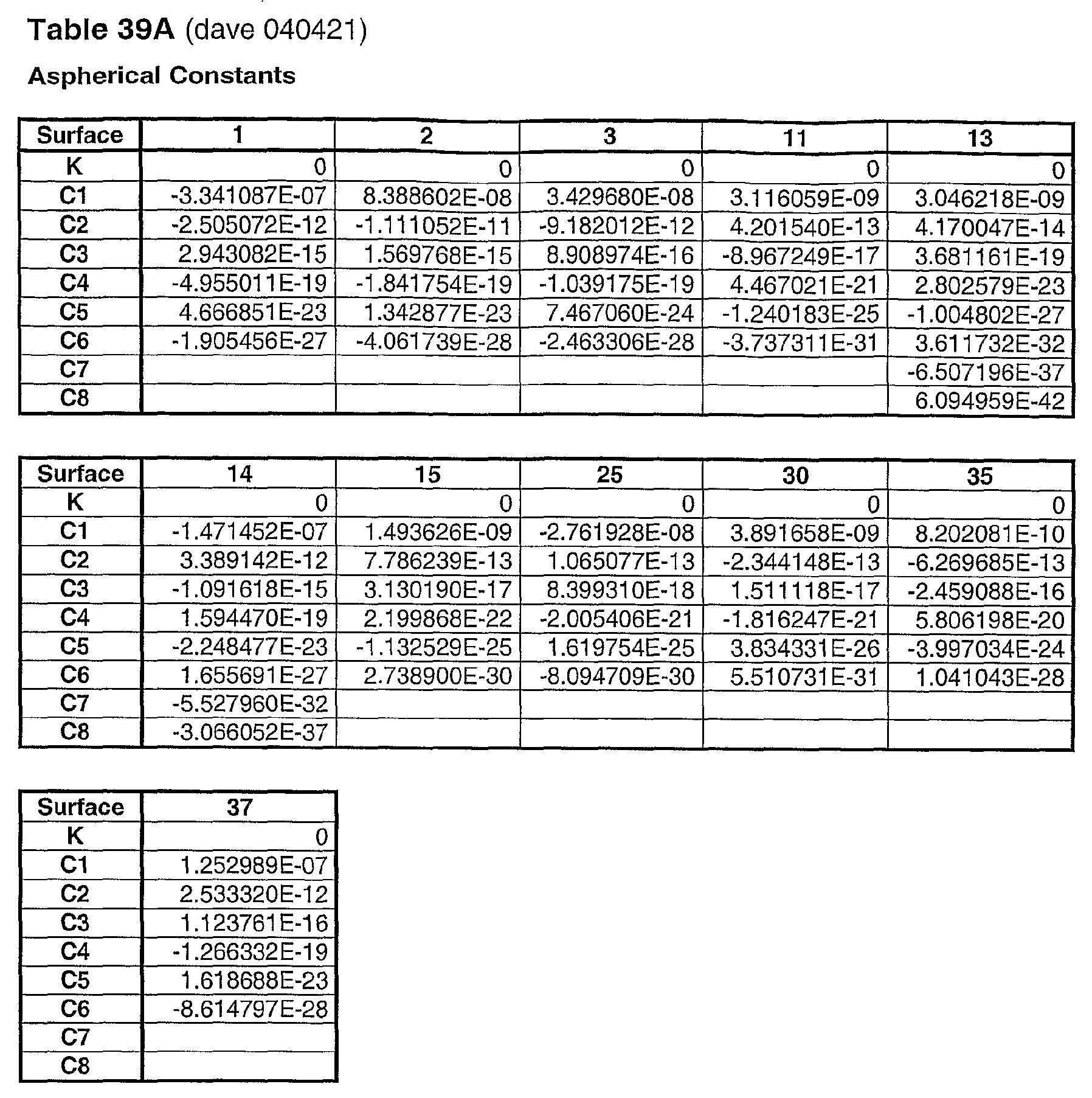 Figure 112012001788764-pat00060