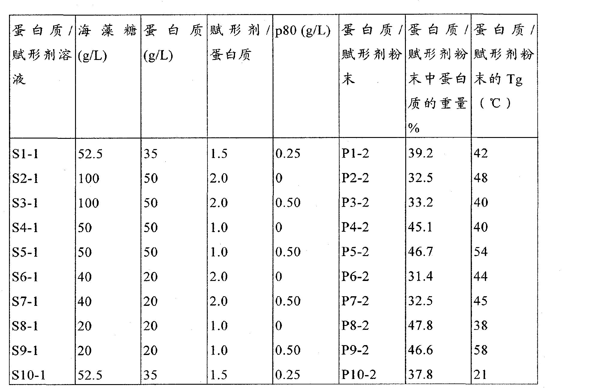 Figure CN102264894AD00441