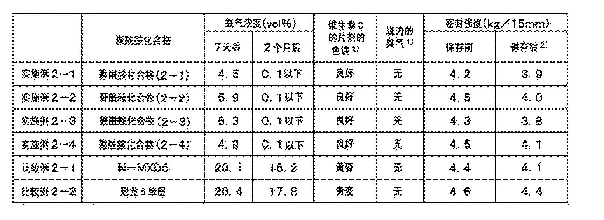 Figure CN103998523AD00461