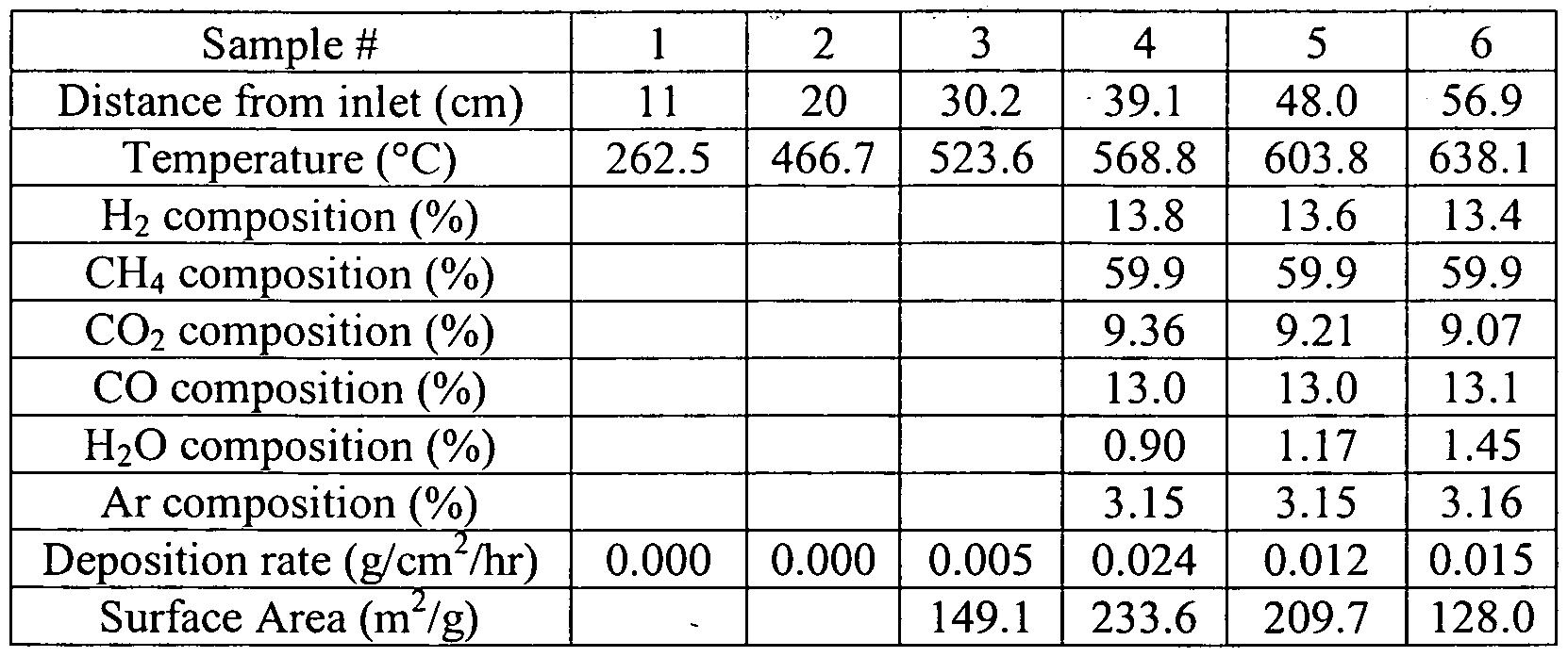 Figure imgf000037_0001