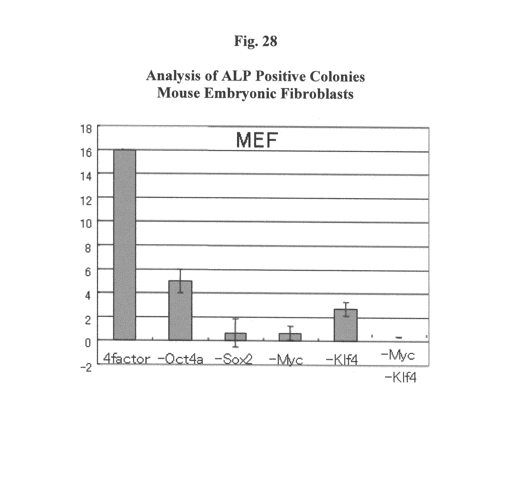 US8211697B2 - Induced pluripotent stem cells produced using