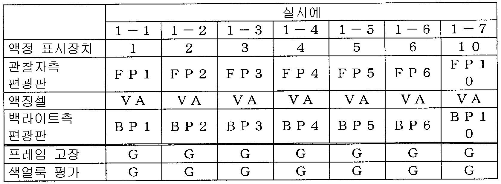 Figure 112008068809733-PCT00006