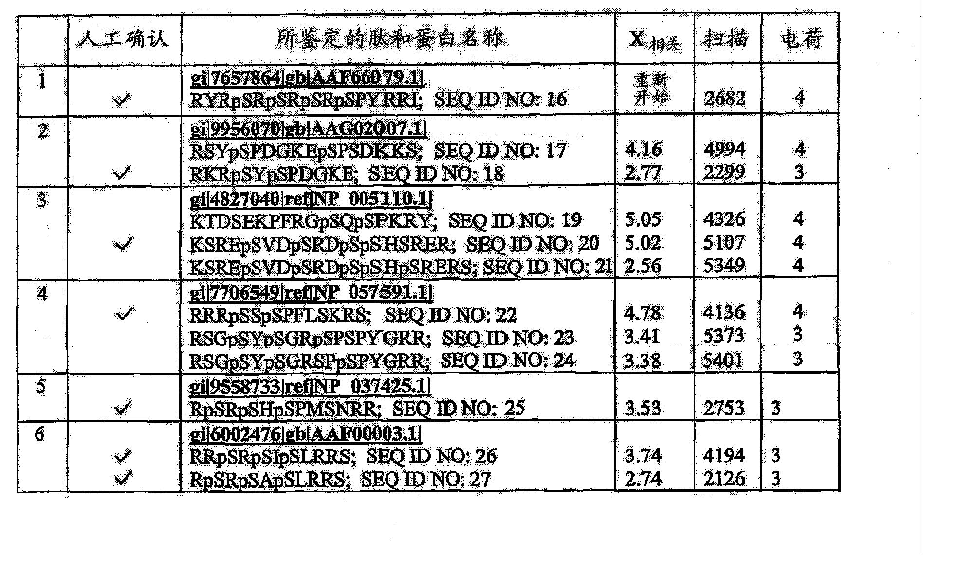 Figure CN101014857BD00331