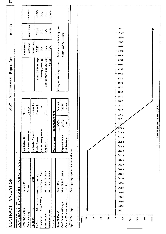Figure US20030023546A1-20030130-P00016